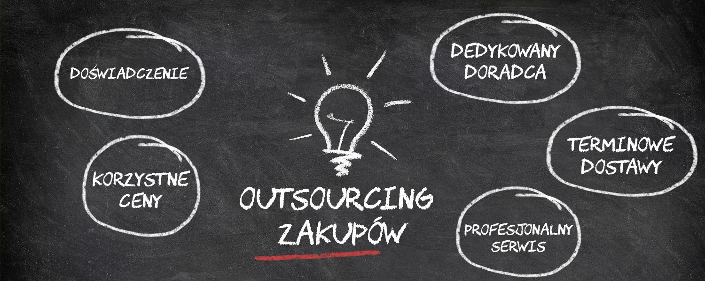 grupa_outsourcing